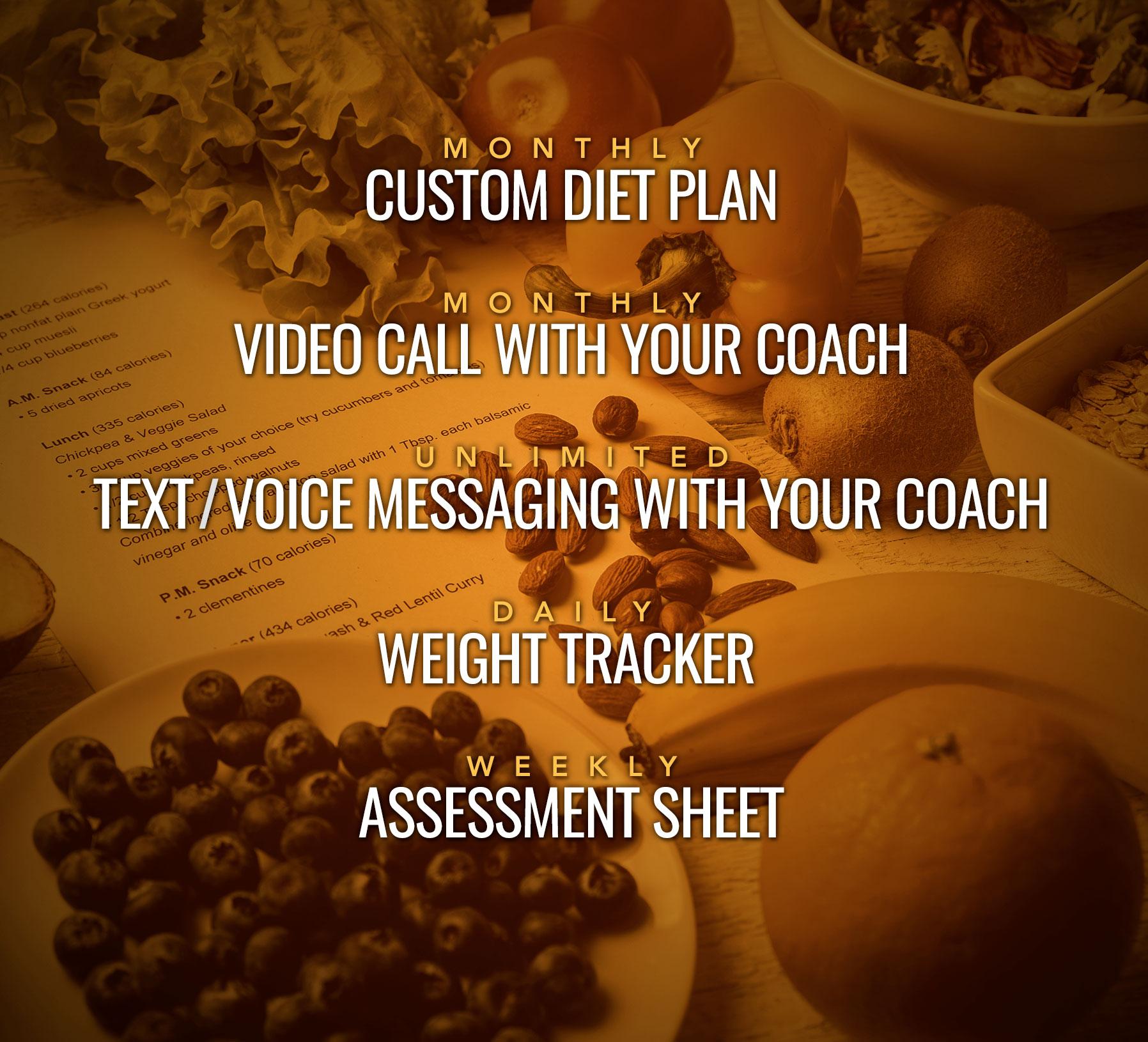 Gold Diet Plan