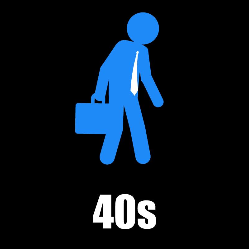 40sMale