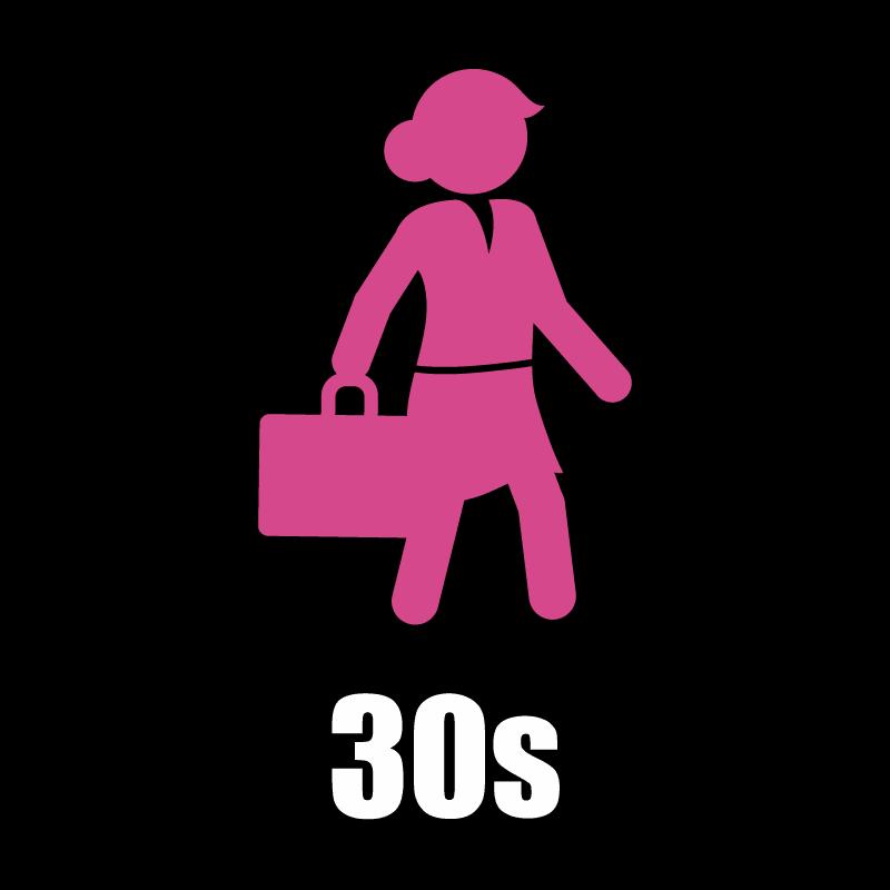 30s Female