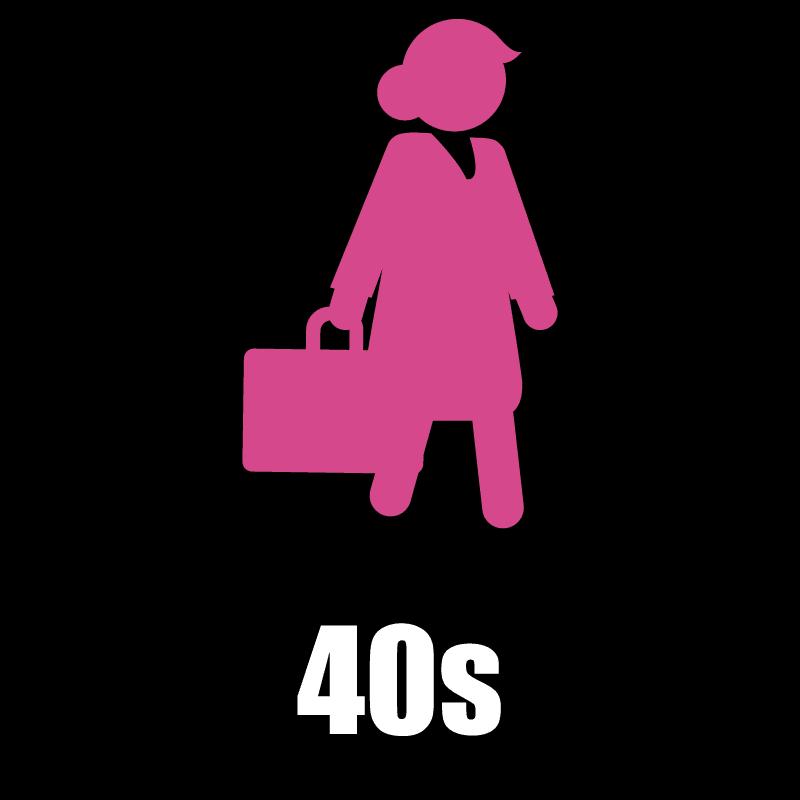 40s Female